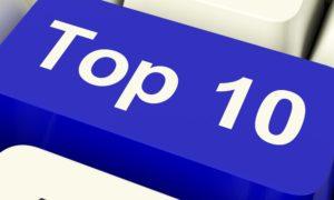 Сайты БрянскНовости.RU и Новозыбков.SU сохранили позиции в десятке самых цитируемых СМИ Брянщины